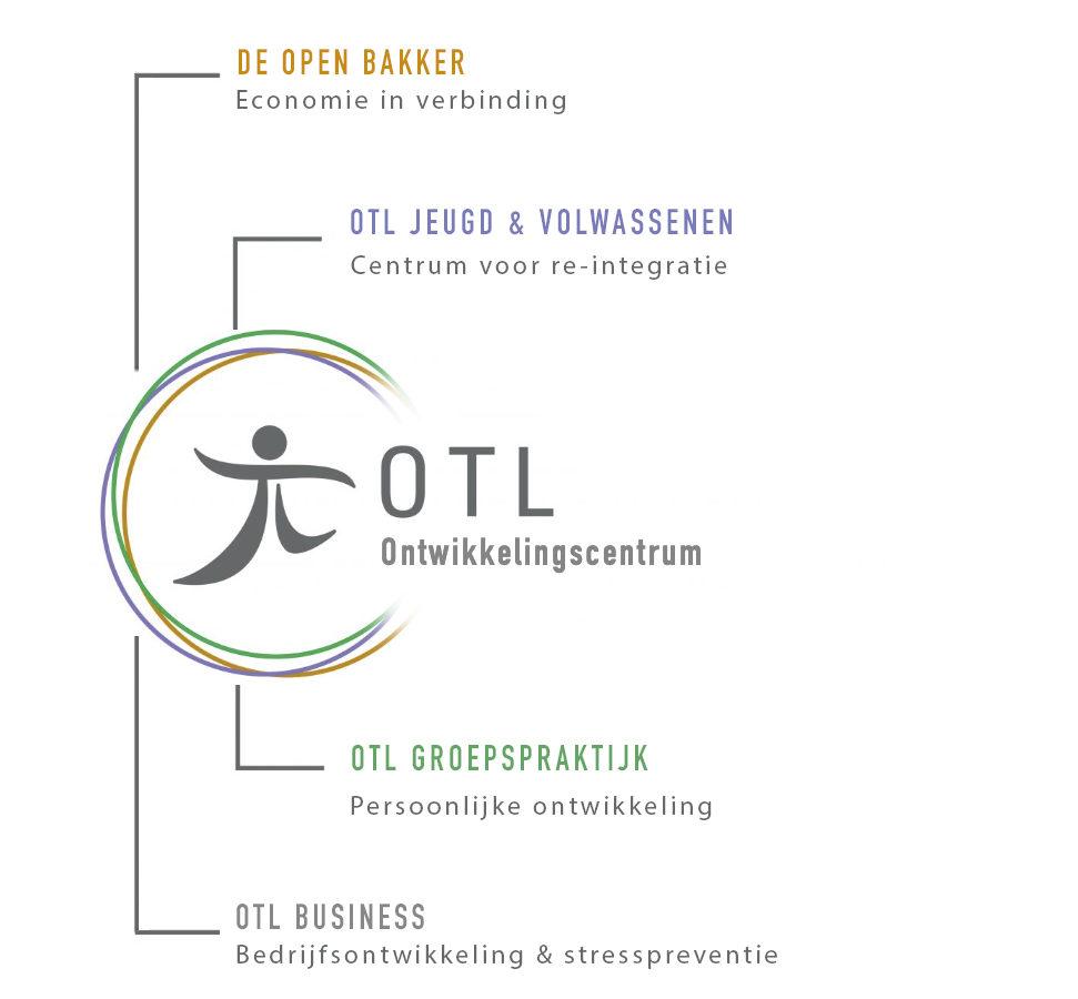 OTL_Spin_Logo